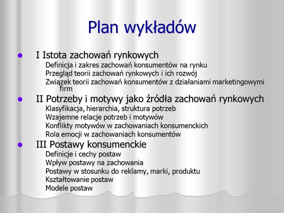 Plan wykładów I Istota zachowań rynkowych