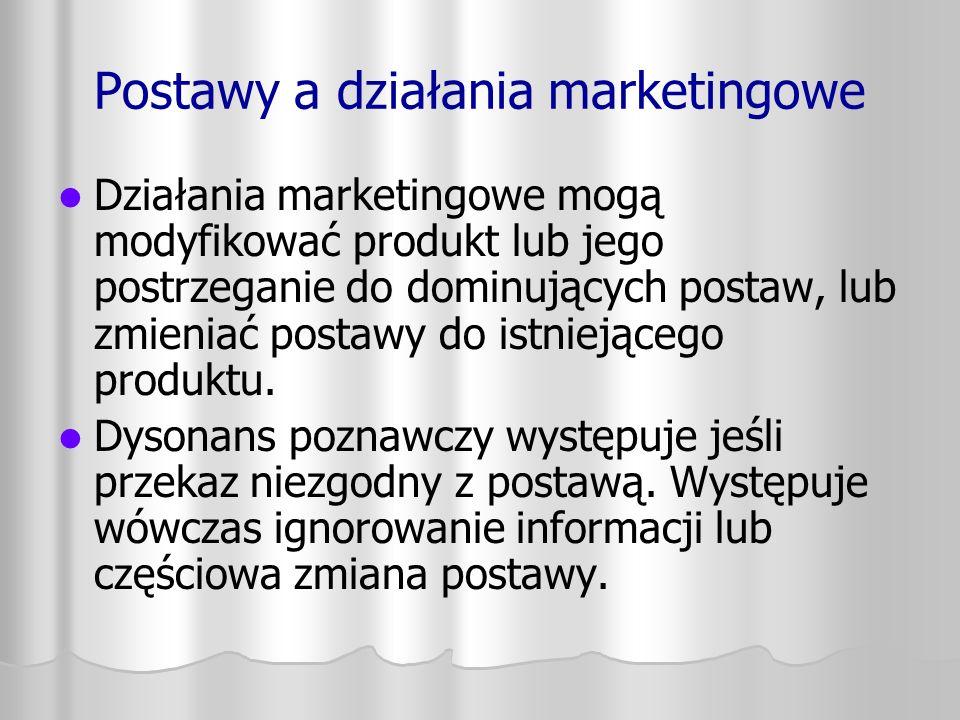 Postawy a działania marketingowe