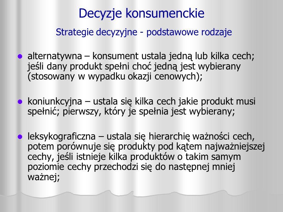 Decyzje konsumenckie Strategie decyzyjne - podstawowe rodzaje