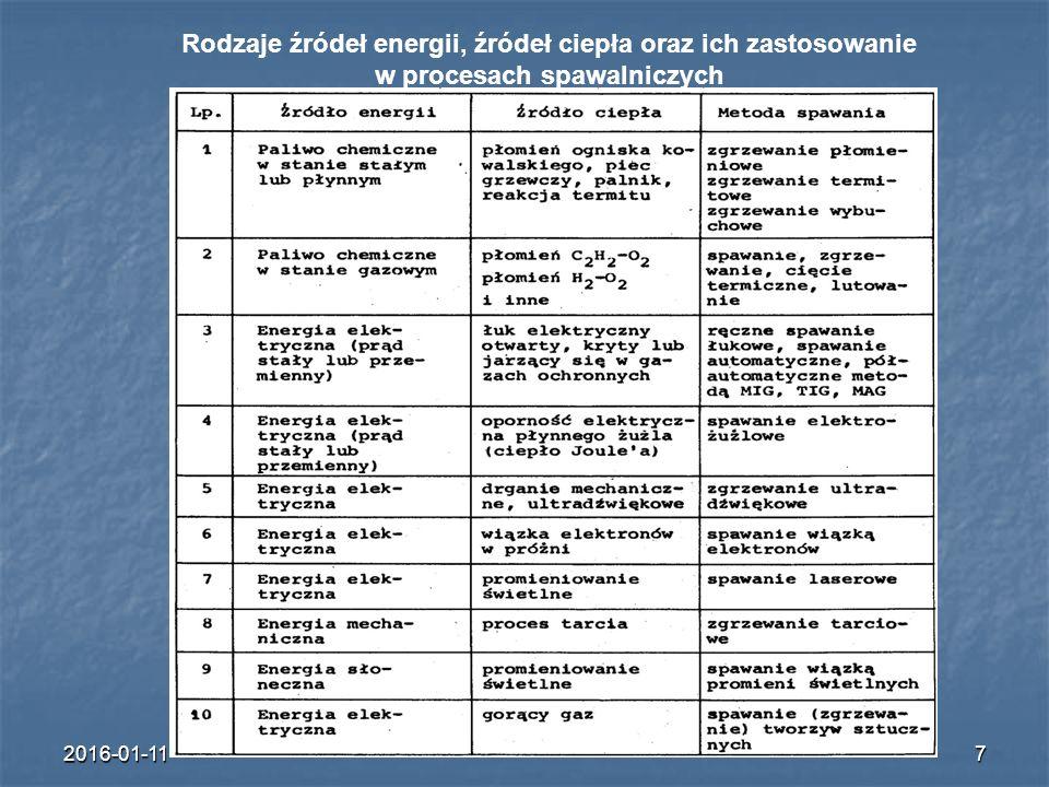 Rodzaje źródeł energii, źródeł ciepła oraz ich zastosowanie w procesach spawalniczych