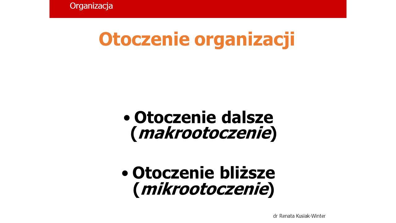 Otoczenie organizacji Otoczenie bliższe (mikrootoczenie)
