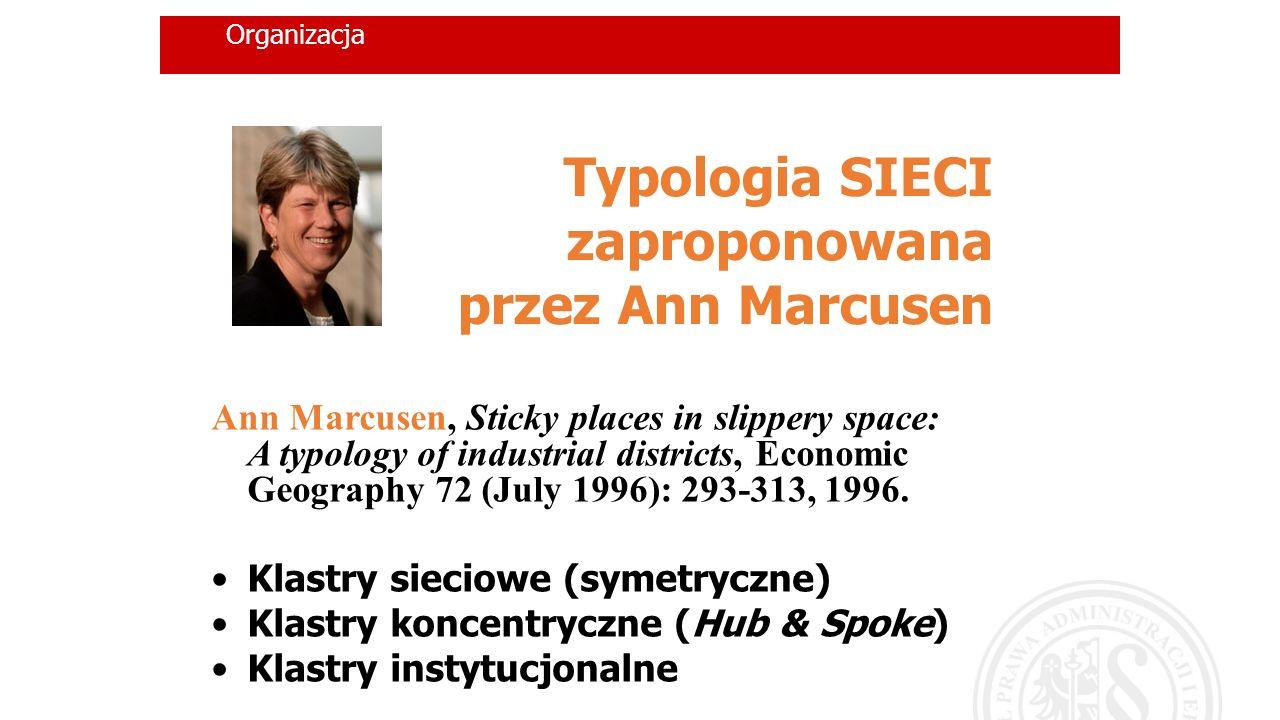 Typologia SIECI zaproponowana przez Ann Marcusen