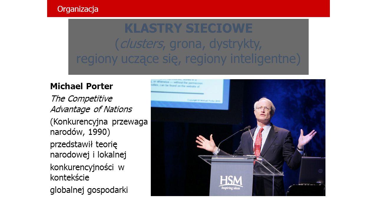 Organizacja KLASTRY SIECIOWE (clusters, grona, dystrykty, regiony uczące się, regiony inteligentne)