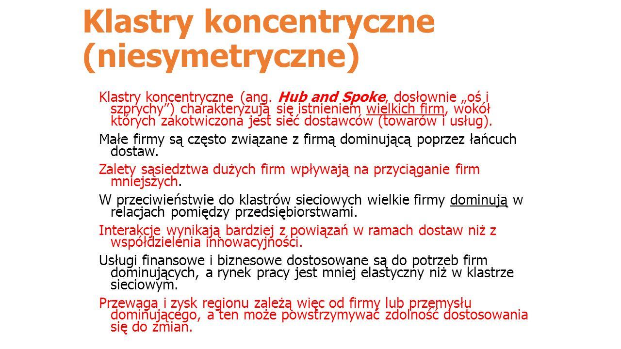 Klastry koncentryczne (niesymetryczne)