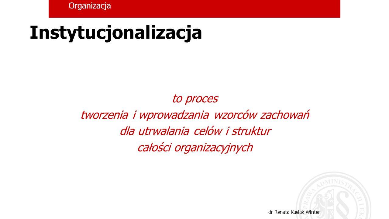 Instytucjonalizacja to proces