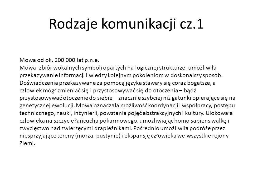 Rodzaje komunikacji cz.1