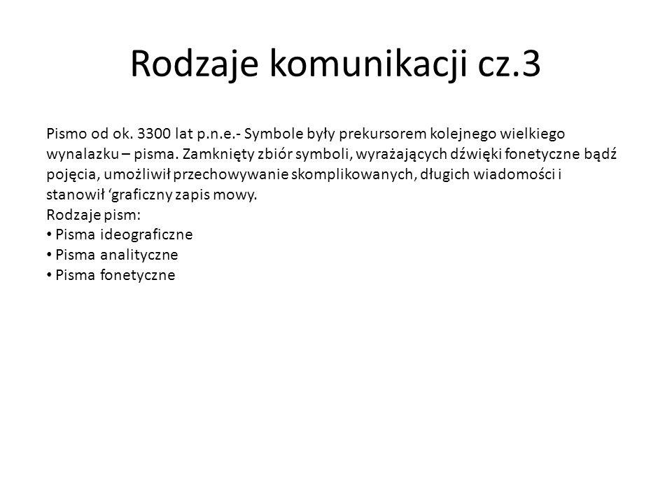 Rodzaje komunikacji cz.3
