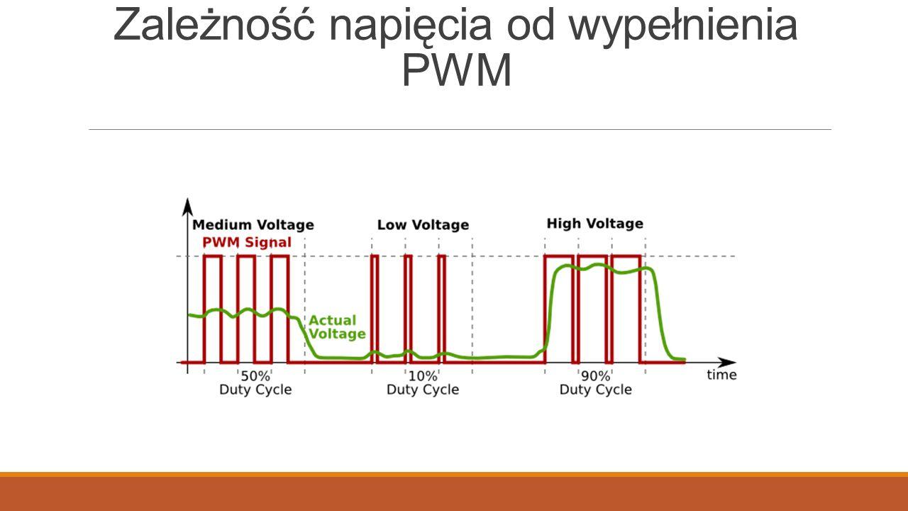 Zależność napięcia od wypełnienia PWM