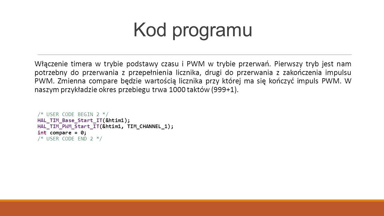 Kod programu
