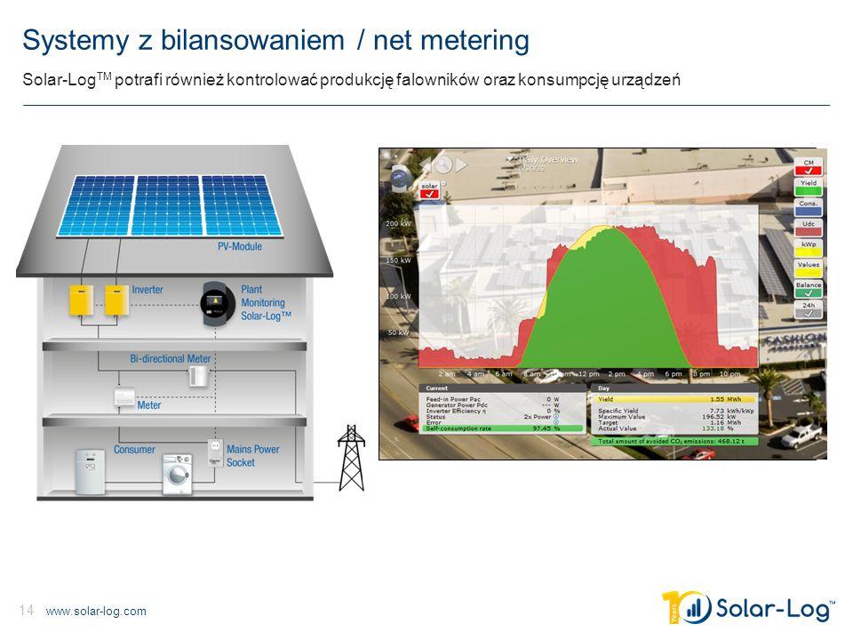 Systemy z bilansowaniem / net metering