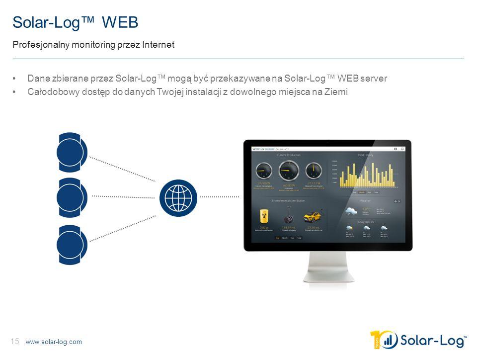 Solar-Log™ WEB Profesjonalny monitoring przez Internet