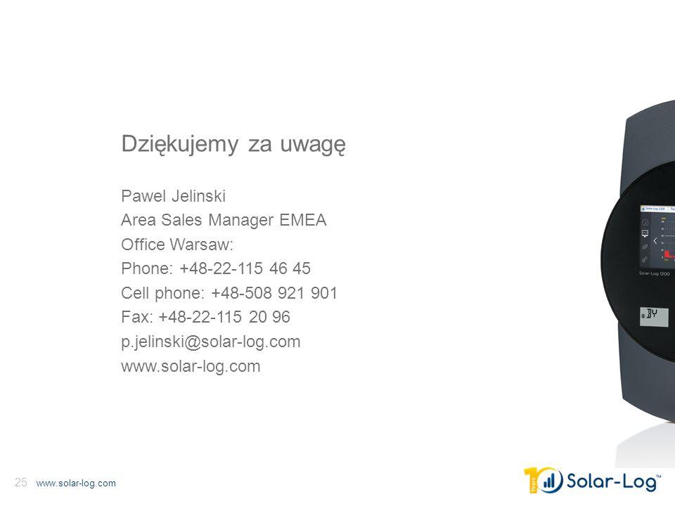 Dziękujemy za uwagę Pawel Jelinski Area Sales Manager EMEA