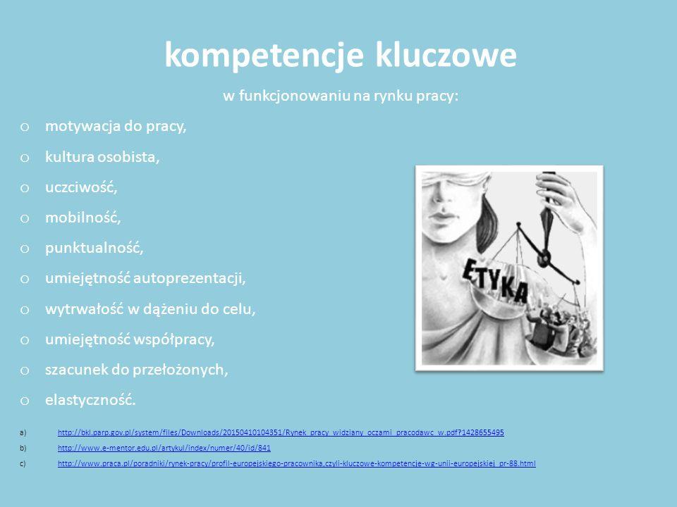 kompetencje kluczowe w funkcjonowaniu na rynku pracy: