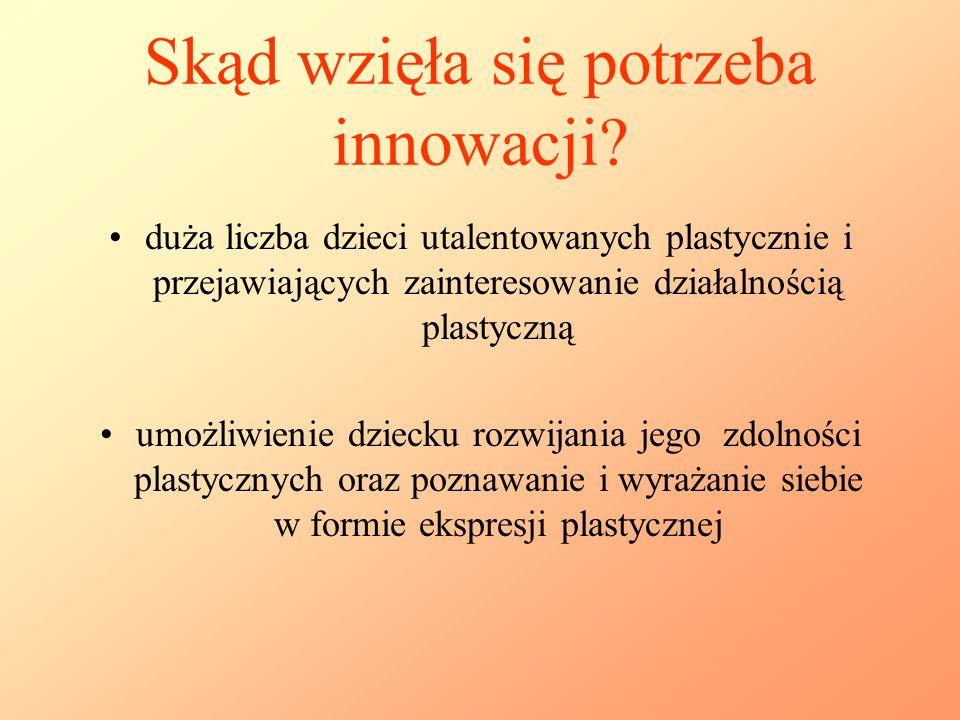 Skąd wzięła się potrzeba innowacji