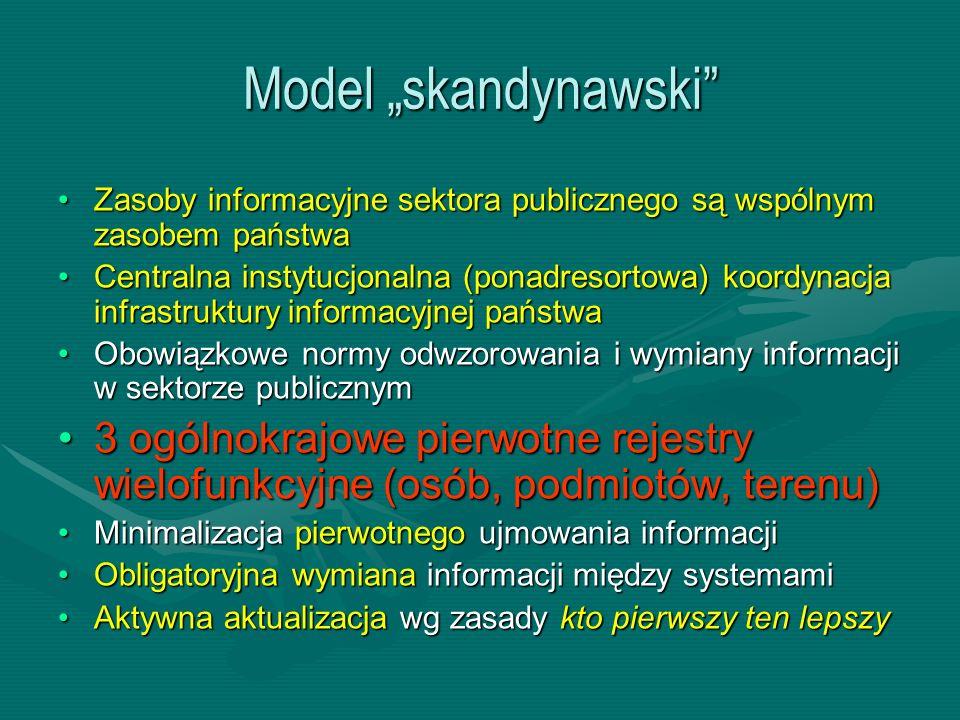 """Model """"skandynawski Zasoby informacyjne sektora publicznego są wspólnym zasobem państwa."""