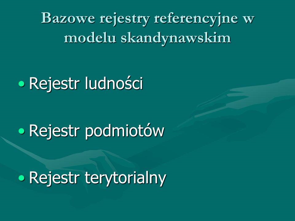 Bazowe rejestry referencyjne w modelu skandynawskim