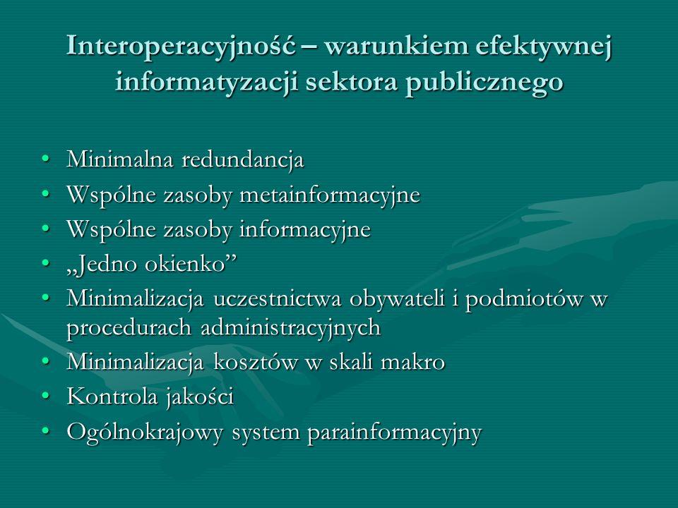 Interoperacyjność – warunkiem efektywnej informatyzacji sektora publicznego
