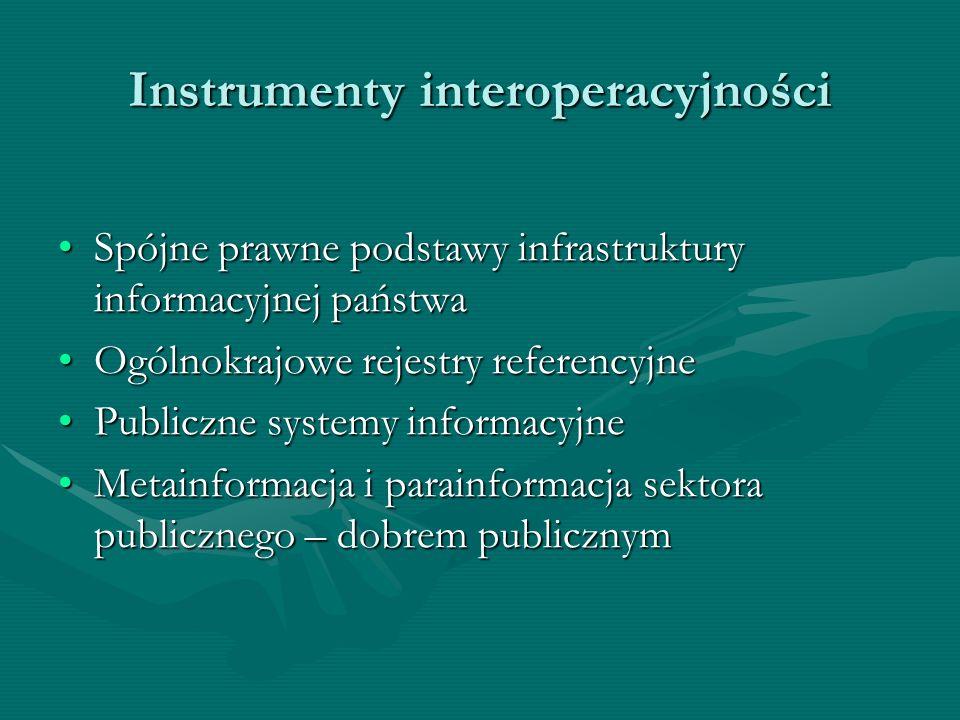 Instrumenty interoperacyjności