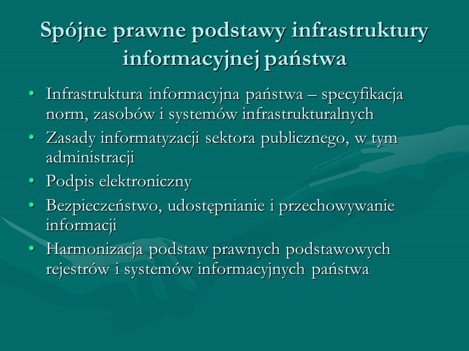Spójne prawne podstawy infrastruktury informacyjnej państwa