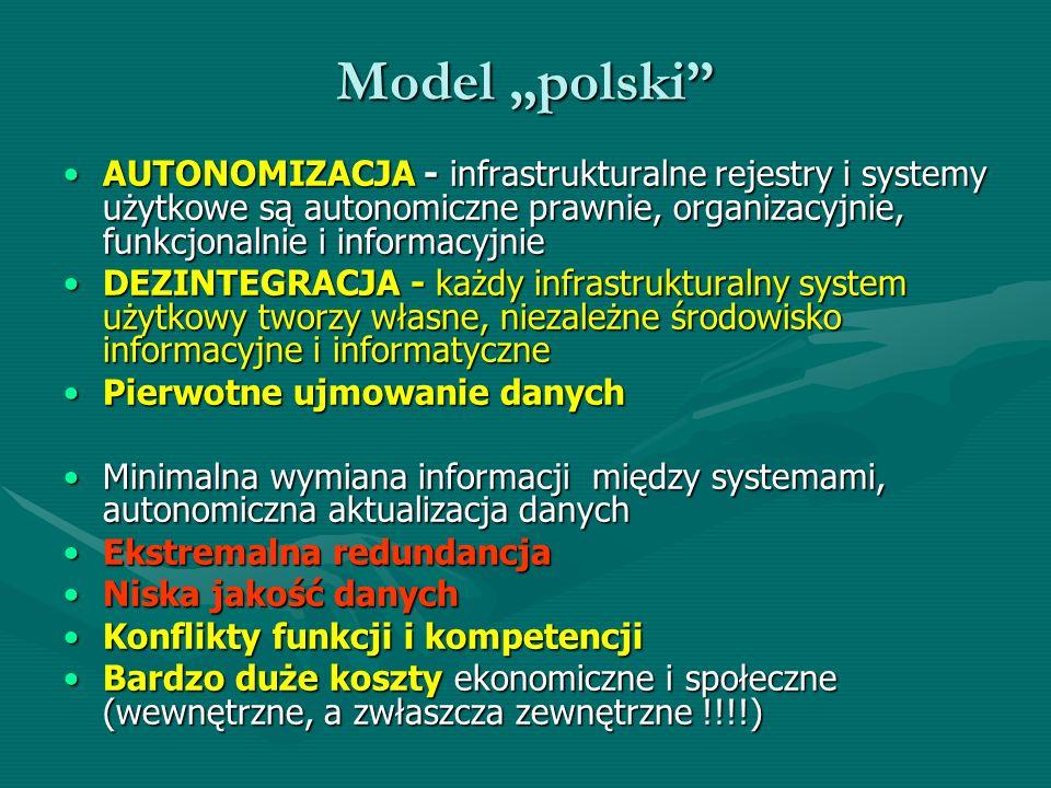 """Model """"polski AUTONOMIZACJA - infrastrukturalne rejestry i systemy użytkowe są autonomiczne prawnie, organizacyjnie, funkcjonalnie i informacyjnie."""
