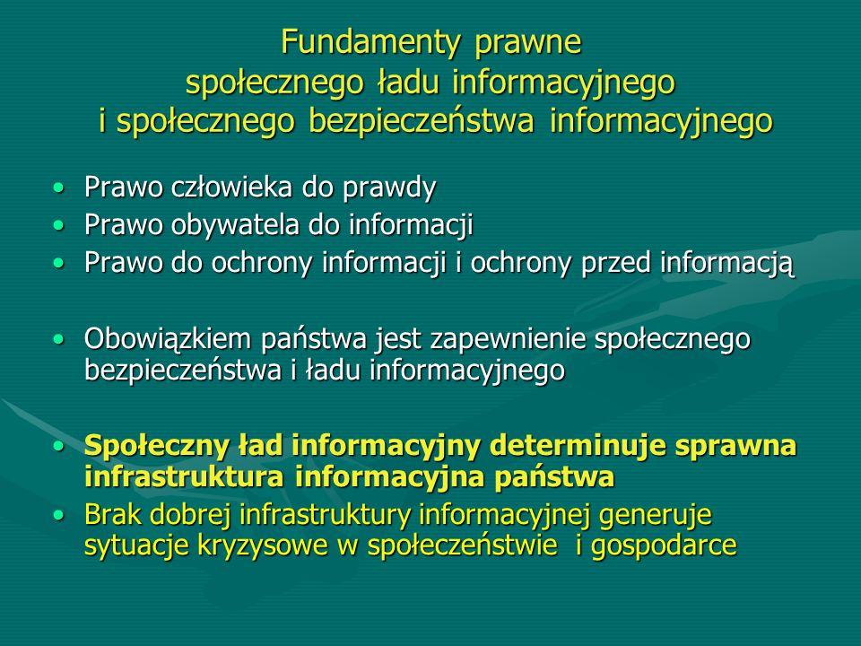 Fundamenty prawne społecznego ładu informacyjnego i społecznego bezpieczeństwa informacyjnego