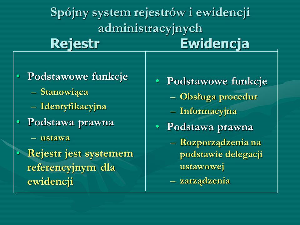 Spójny system rejestrów i ewidencji administracyjnych Rejestr Ewidencja