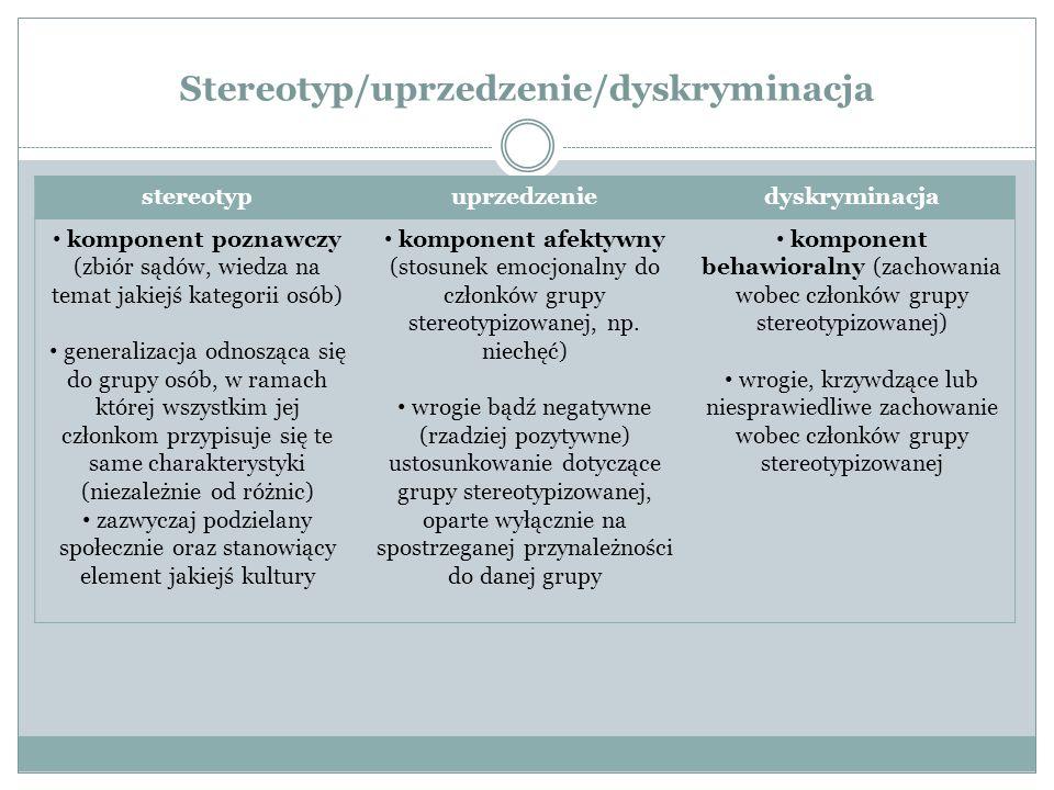 Stereotyp/uprzedzenie/dyskryminacja