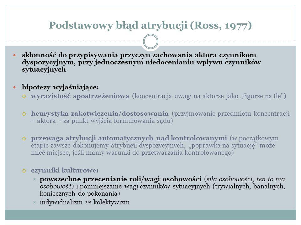Podstawowy błąd atrybucji (Ross, 1977)