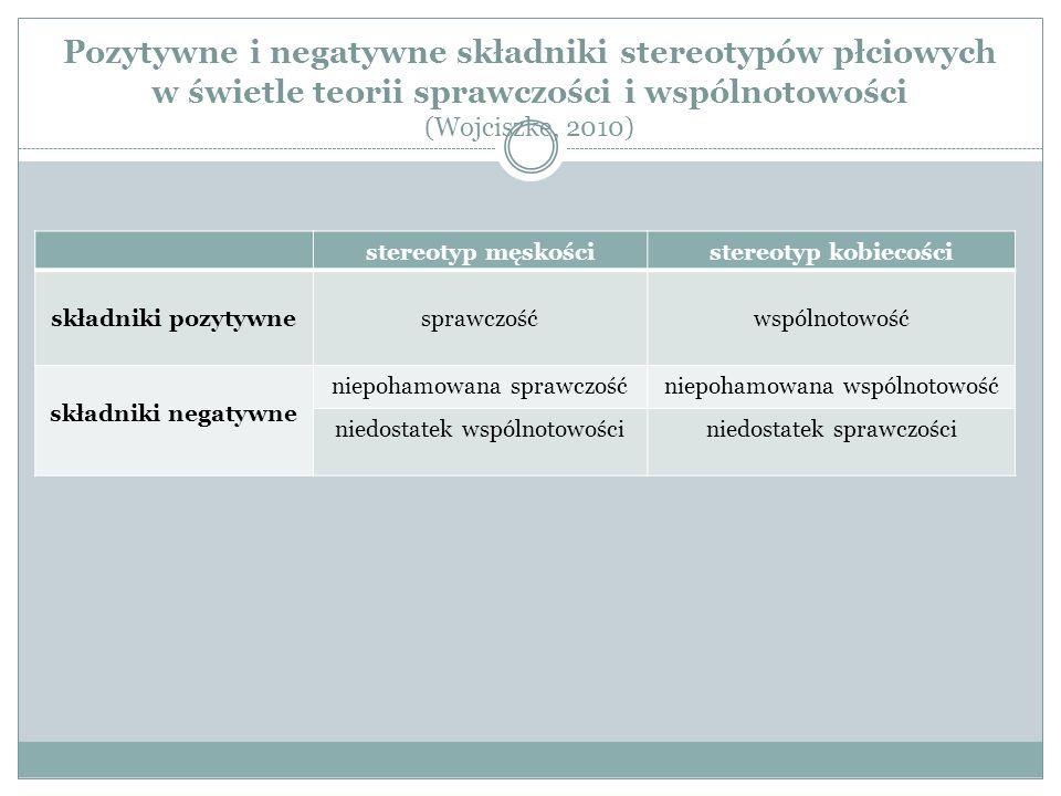 Pozytywne i negatywne składniki stereotypów płciowych w świetle teorii sprawczości i wspólnotowości (Wojciszke, 2010)