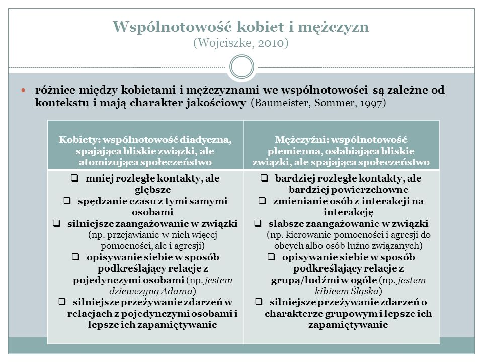Wspólnotowość kobiet i mężczyzn (Wojciszke, 2010)
