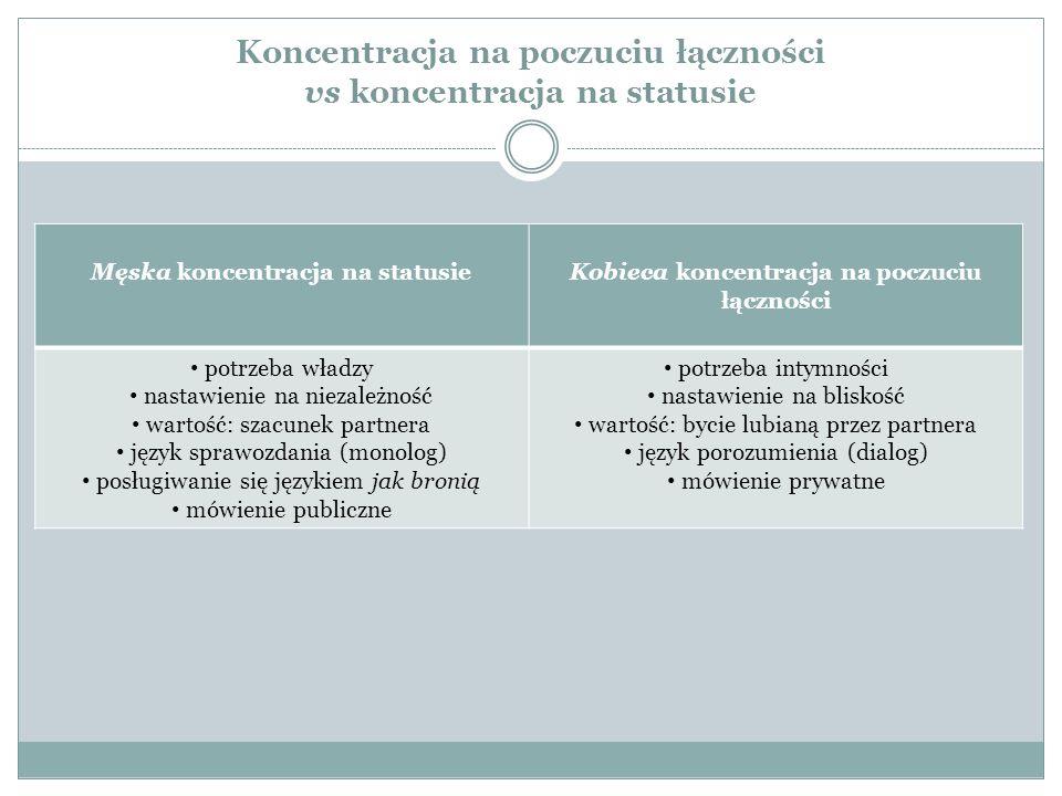 Koncentracja na poczuciu łączności vs koncentracja na statusie