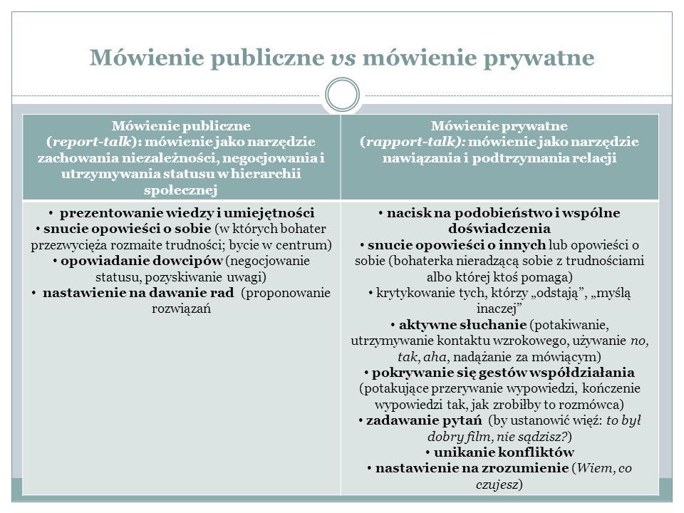 Mówienie publiczne vs mówienie prywatne