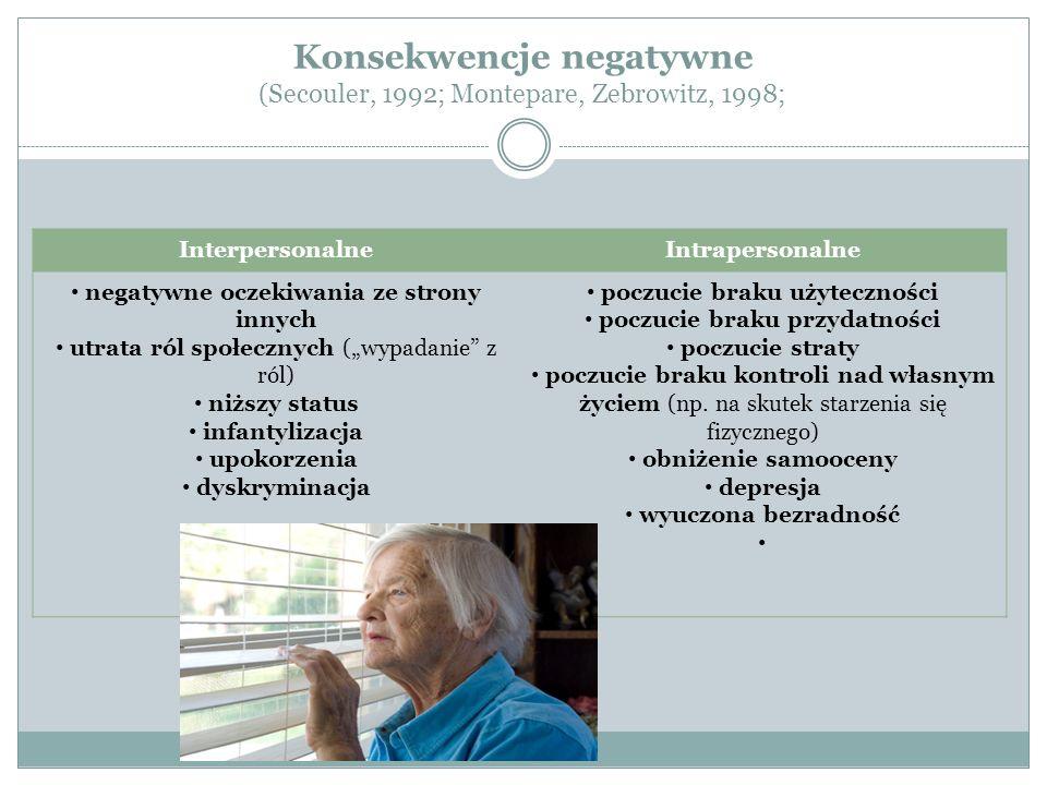 Konsekwencje negatywne (Secouler, 1992; Montepare, Zebrowitz, 1998;