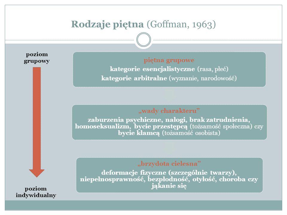Rodzaje piętna (Goffman, 1963)