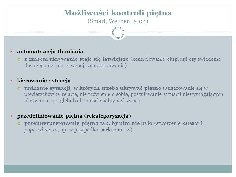 Możliwości kontroli piętna (Smart, Wegner, 2004)