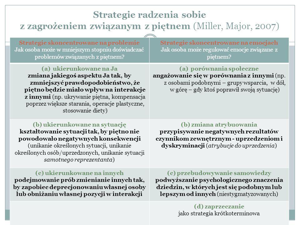 Strategie radzenia sobie z zagrożeniem związanym z piętnem (Miller, Major, 2007)