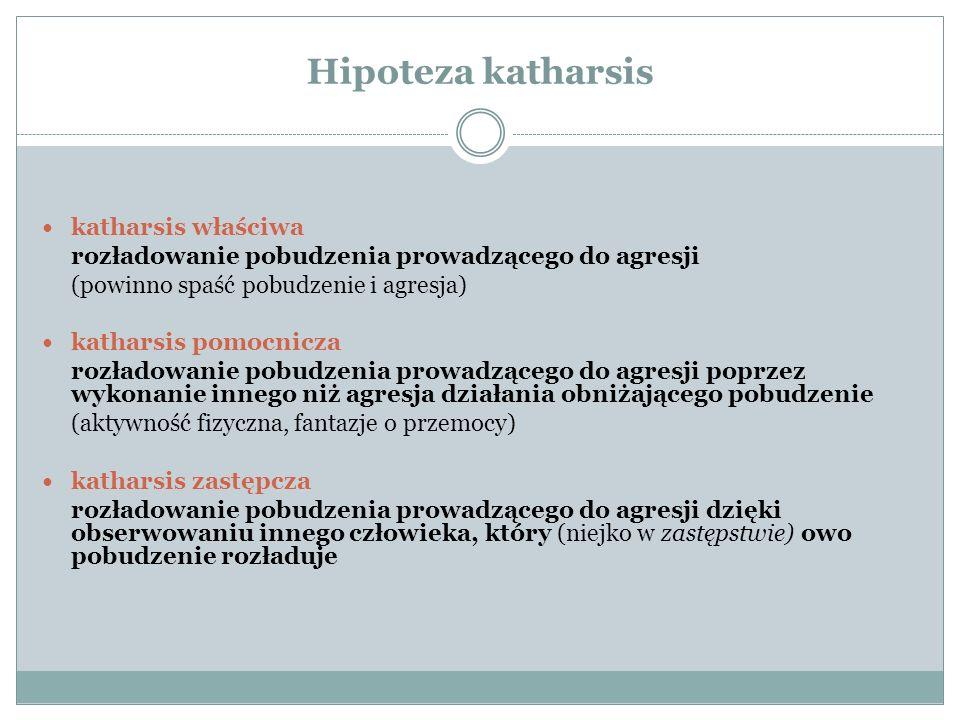 Hipoteza katharsis katharsis właściwa