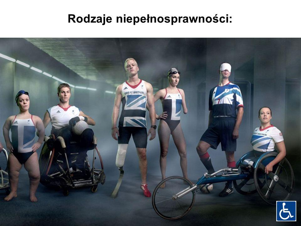 Rodzaje niepełnosprawności: