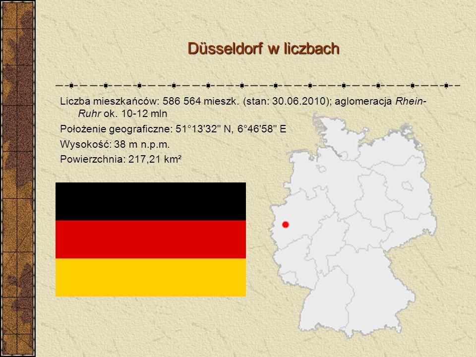 Düsseldorf w liczbach Liczba mieszkańców: 586 564 mieszk. (stan: 30.06.2010); aglomeracja Rhein-Ruhr ok. 10-12 mln.