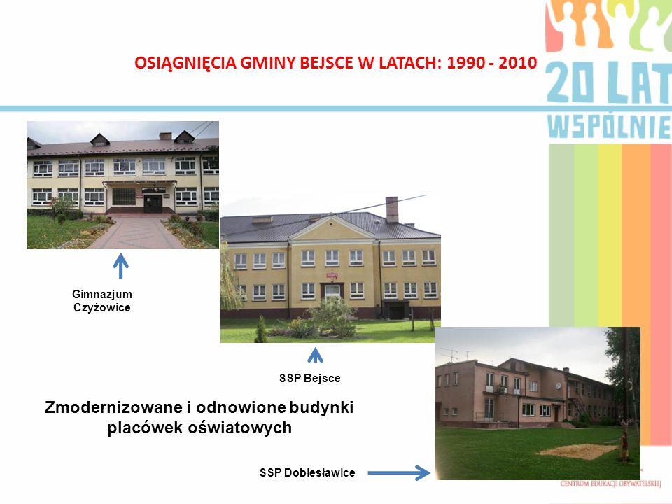 OSIĄGNIĘCIA GMINY BEJSCE W LATACH: 1990 - 2010