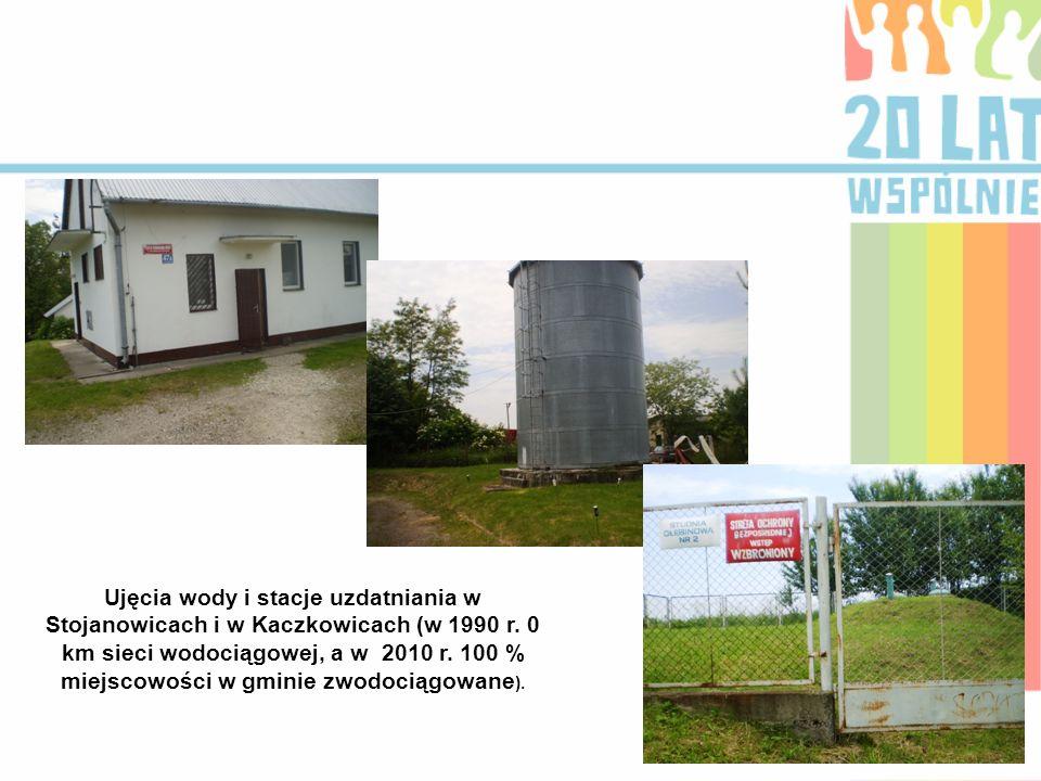 Ujęcia wody i stacje uzdatniania w Stojanowicach i w Kaczkowicach (w 1990 r.
