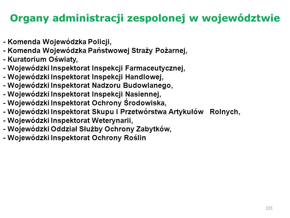 Organy administracji zespolonej w województwie