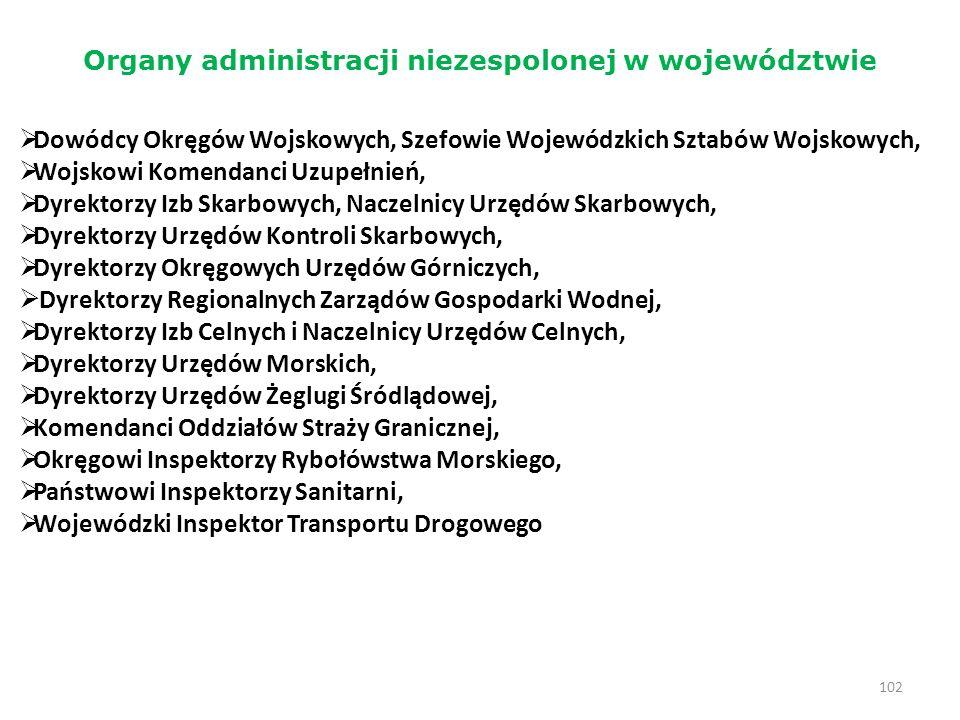 Organy administracji niezespolonej w województwie