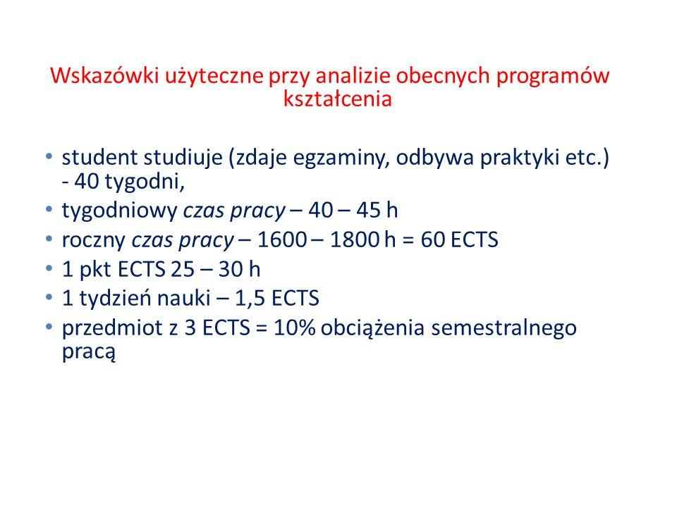 Wskazówki użyteczne przy analizie obecnych programów kształcenia