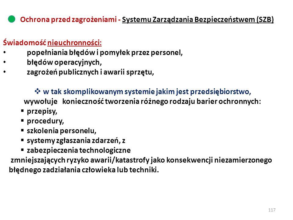 Ochrona przed zagrożeniami - Systemu Zarządzania Bezpieczeństwem (SZB)