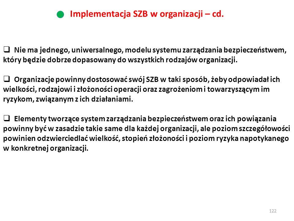 Implementacja SZB w organizacji – cd.