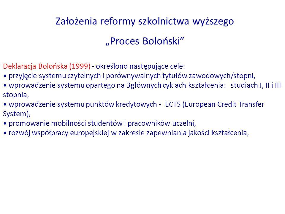 Założenia reformy szkolnictwa wyższego