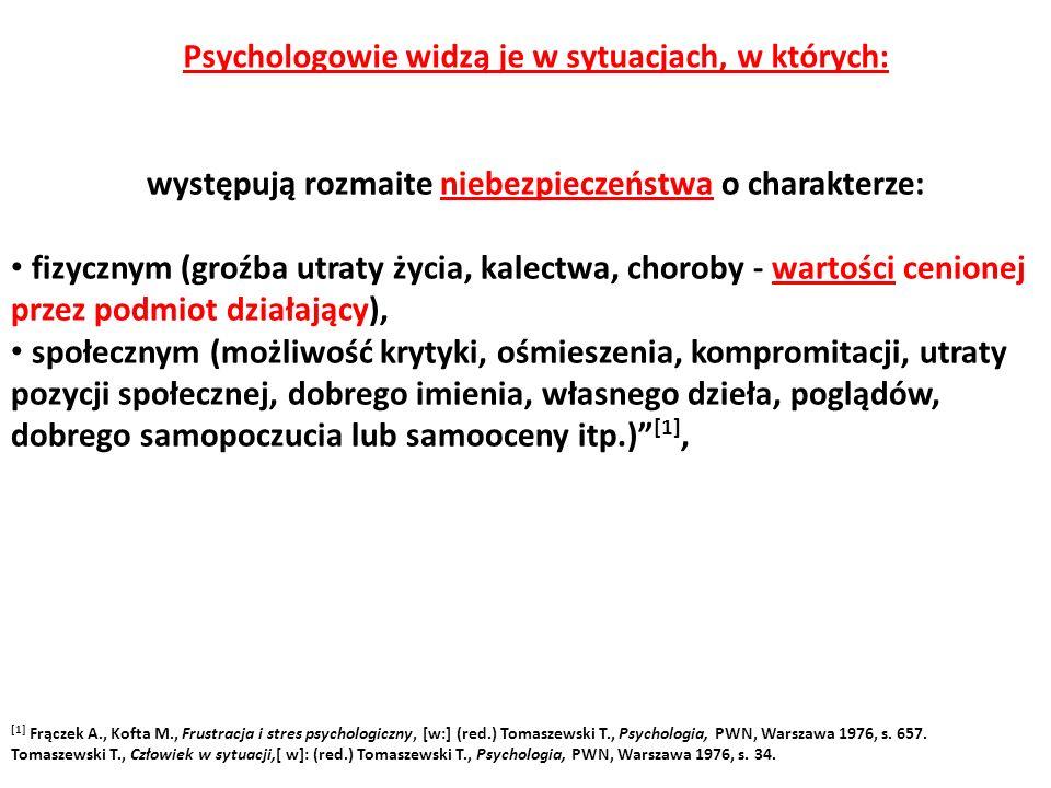 Psychologowie widzą je w sytuacjach, w których: