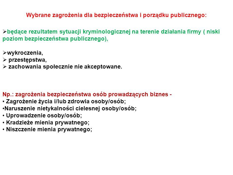 Wybrane zagrożenia dla bezpieczeństwa i porządku publicznego: