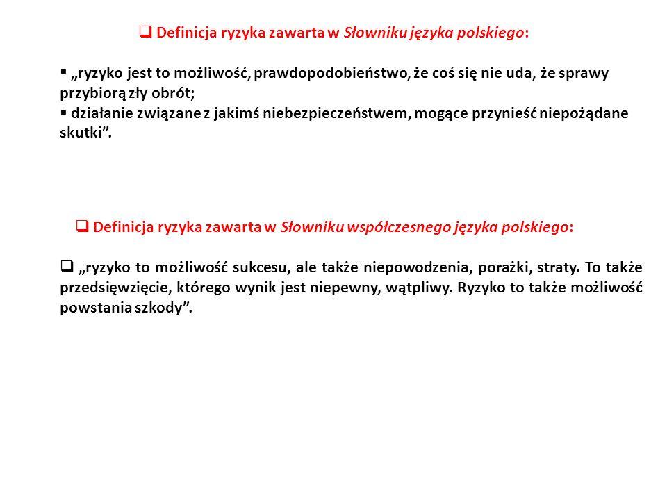 Definicja ryzyka zawarta w Słowniku języka polskiego: